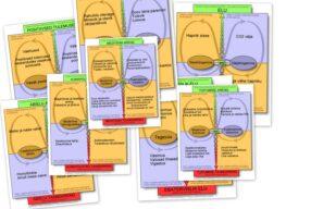 Ühiskonna polariseeritus II. Aktuaalsed näited: toitumine ja meditsiin (vaktsiin).